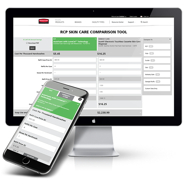 Rubbermaid Commercial Products Sales Tool